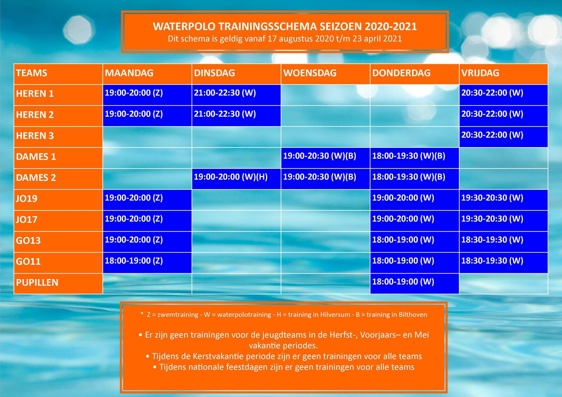 Waterpolo schema